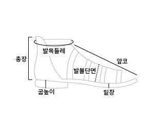 Strap line shoes