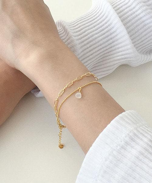 abin bracelet