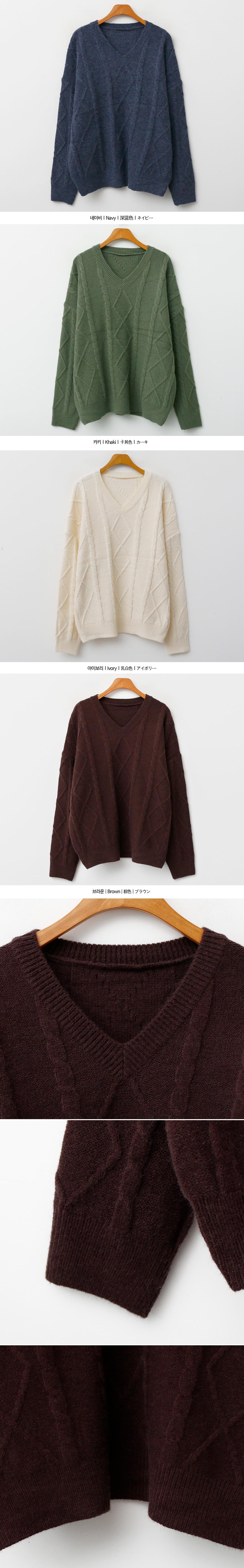 Emotional Fisher V Knitwear